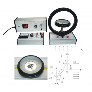 地磁測定實驗