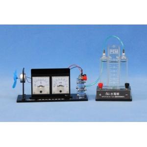 水電解和氫燃料電池兩用實驗組