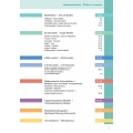 德國數學目錄