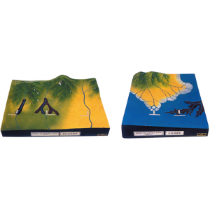 沉積地形模型