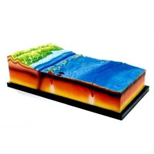 海底構造及地形模型