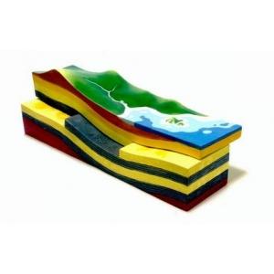沈積地層發展過程模型
