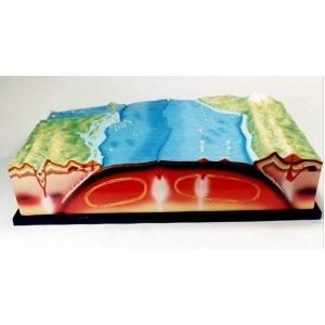 板塊構造及地表形態模型