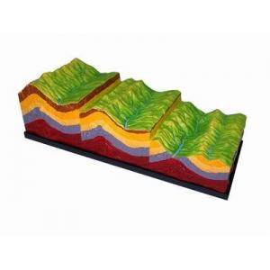 褶皺構造及地貌演變模型