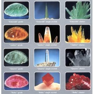 有趣的超時空水晶