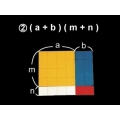 (A+B)(m+n)面積因數分解說明教具