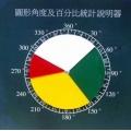 圓形角度及百分比統計說明器