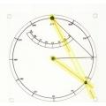 圓心角和圓周角模型