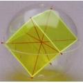 全圓球體模型 C