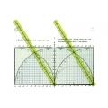 三角函數模型