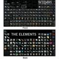 實品寫真元素週期表